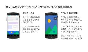 新しいモバイル専用のアンカー広告とモバイル全面広告のグーグルアドセンスの貼り方